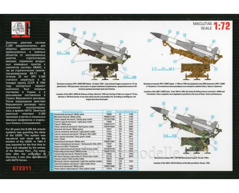 1:72 S 200 V Vega SA-5 Gammon anti aircraft missile system, kit, G72311, Gran Ltd by www.miniaturmodelle.net